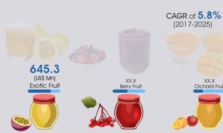 fruit-pulp-market.jpg