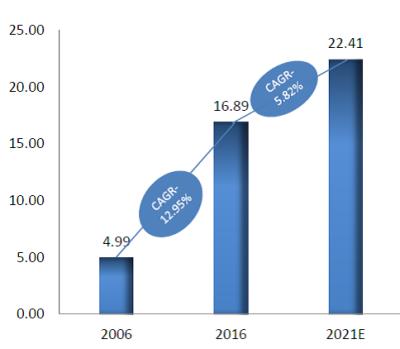 Exports scenario of IPI.png