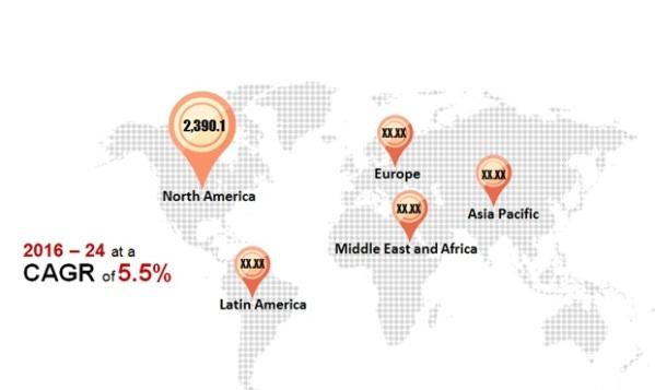 Global Soy Protein Market Revenue Share,.jpg