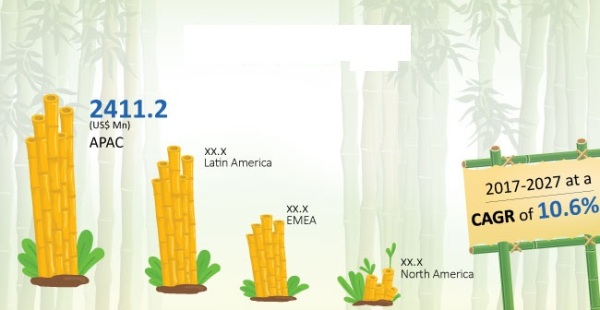 Global Bamboo Market Size.jpg