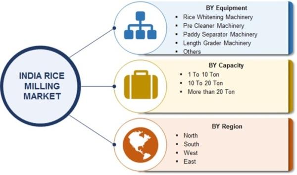India_Rice_Milling_Market_Segmentation.jpg
